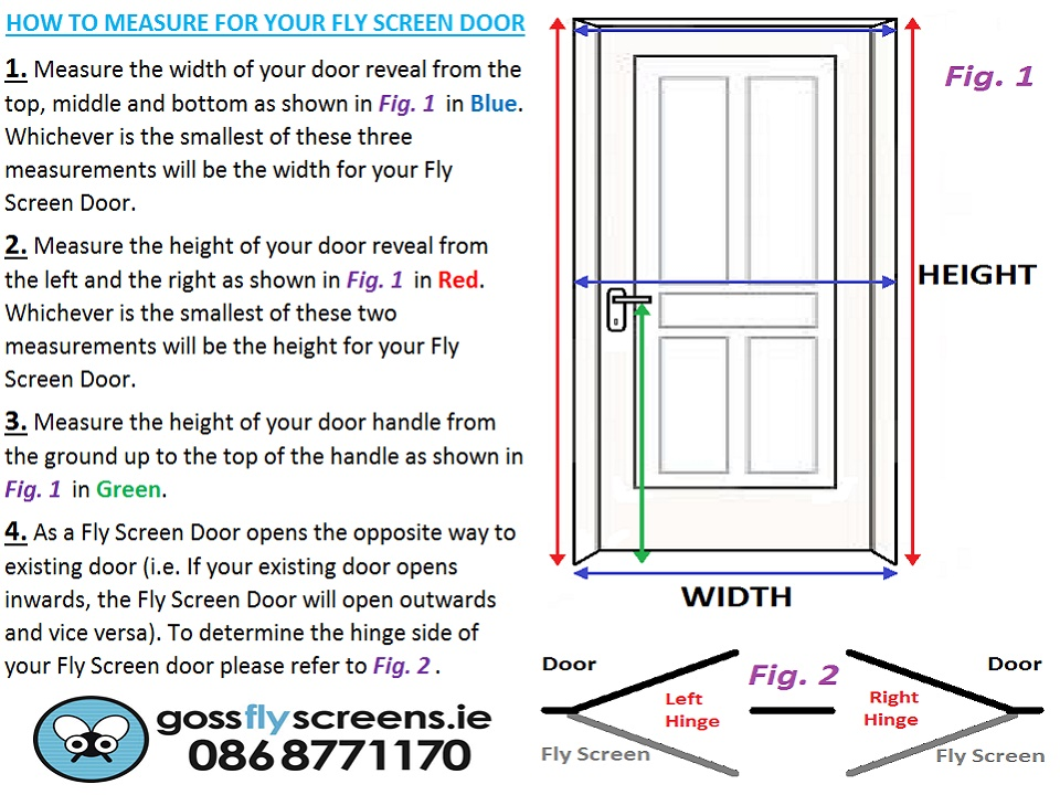 How to Measure Doors